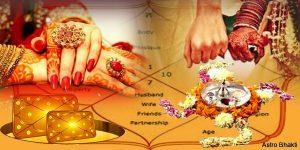 Astrologer In Abohar